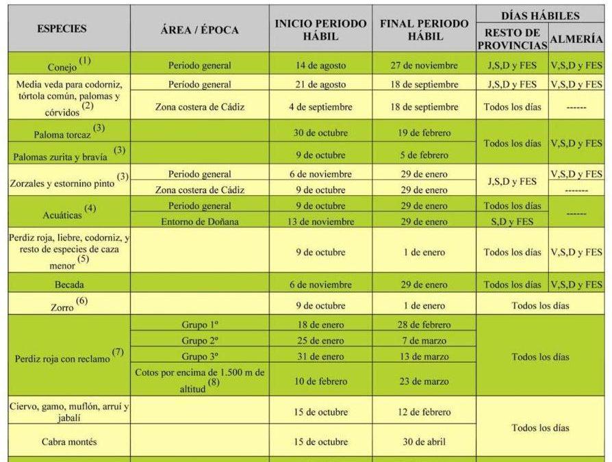 Vedas y períodos hábiles de caza en el territorio de la Comunidad Autónoma de Andalucía 2017/2018 1